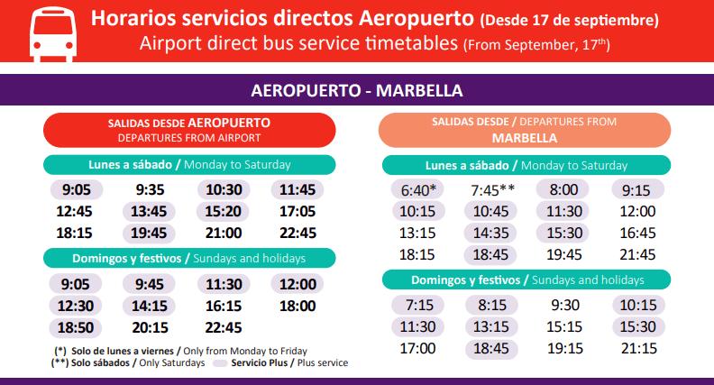 Busstidtabell Vintern 18/19 Malaga Flygplats - Marbella